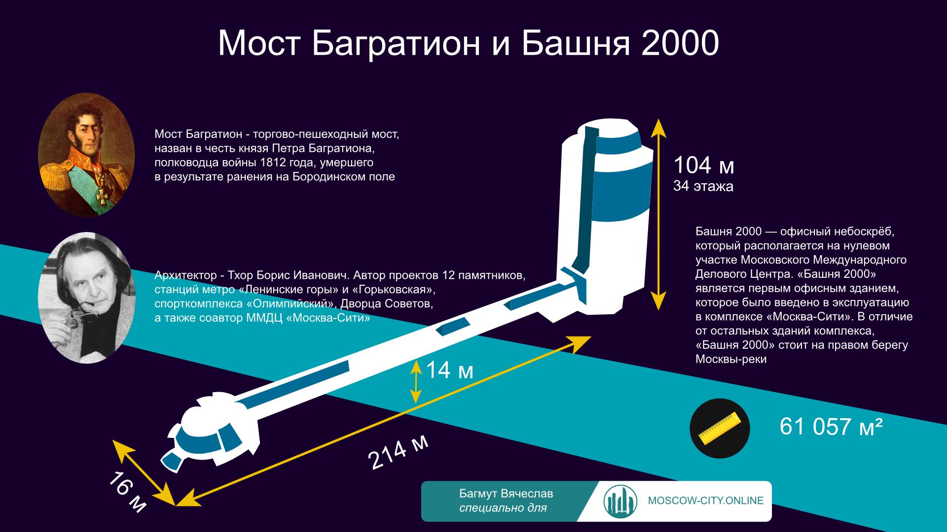 Инфографика о первом сооружении Москва-Сити.